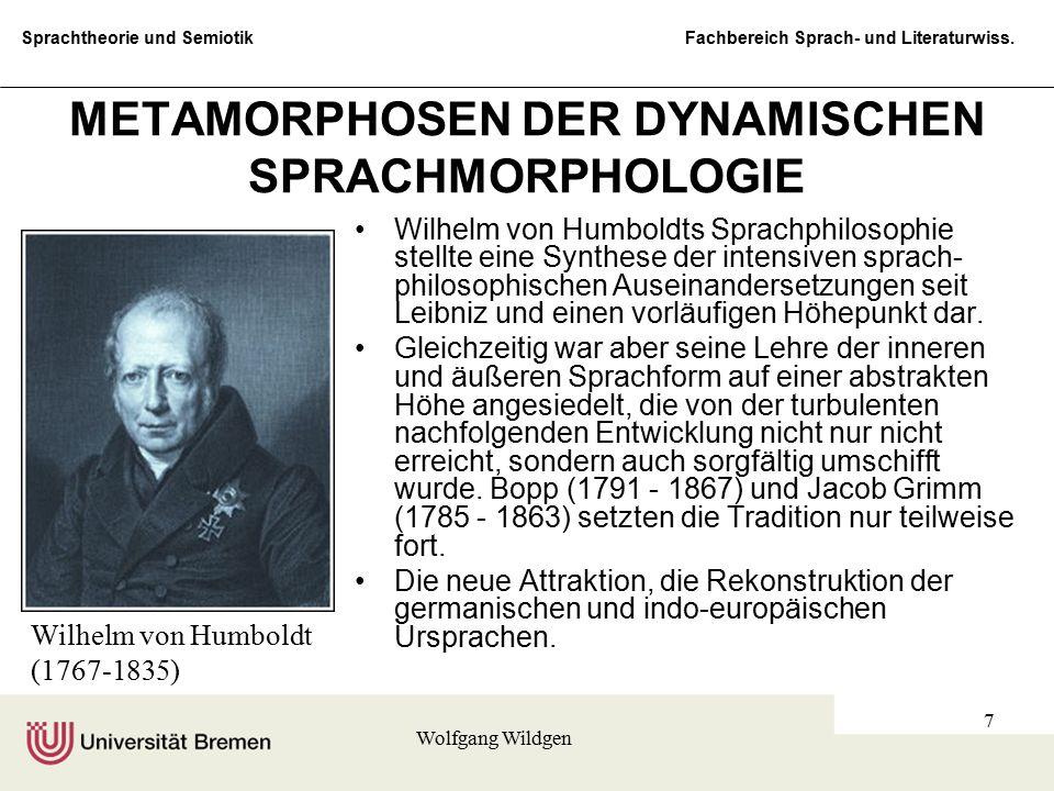METAMORPHOSEN DER DYNAMISCHEN SPRACHMORPHOLOGIE