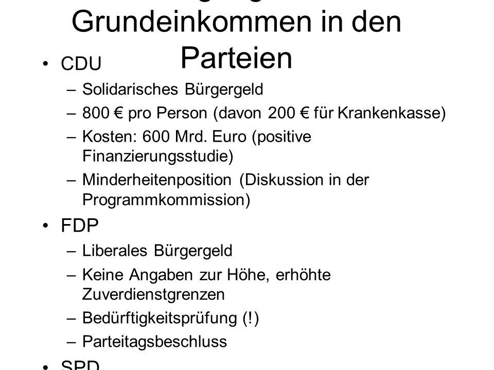 Bedingungsfreies Grundeinkommen in den Parteien