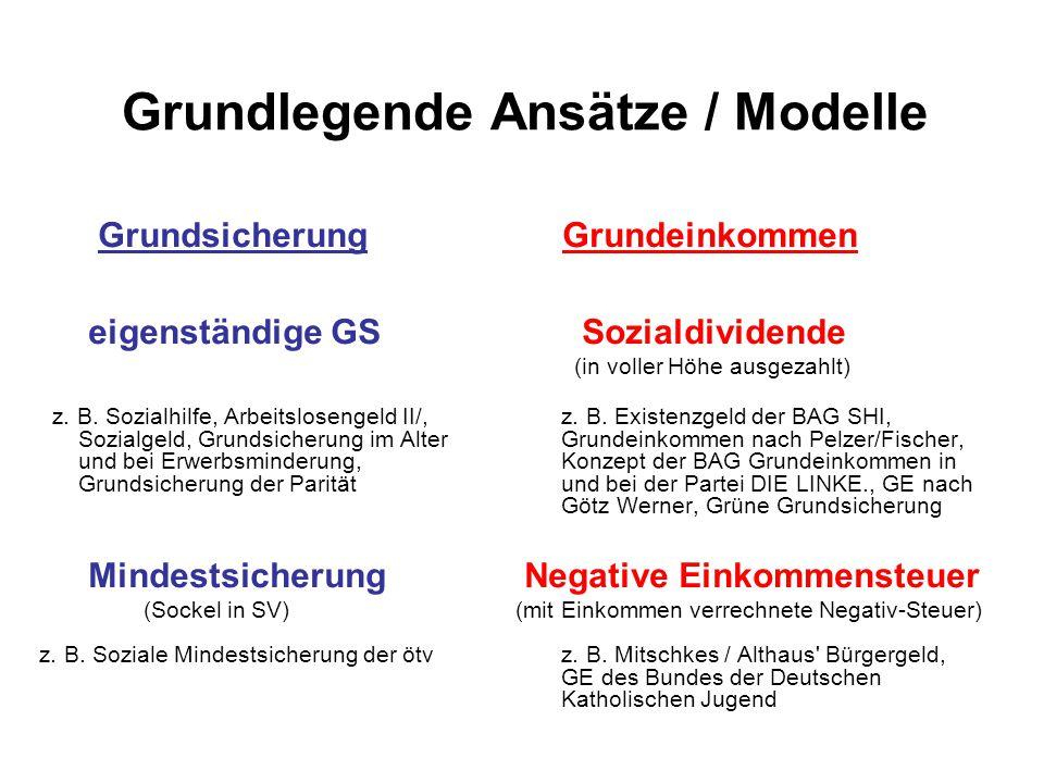 Grundlegende Ansätze / Modelle