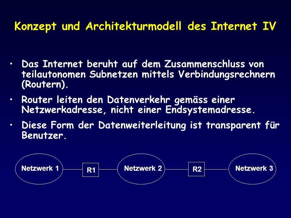 Konzept und Architekturmodell des Internet IV