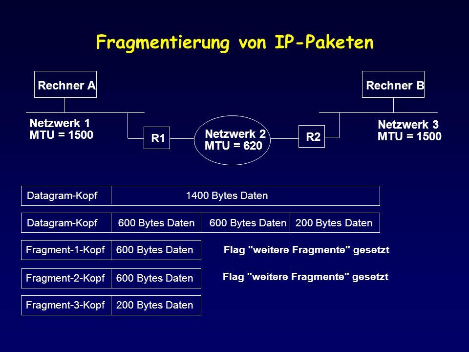 Fragmentierung von IP-Paketen