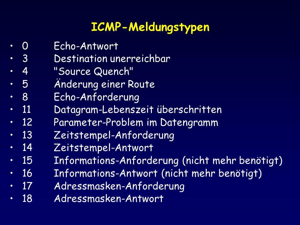 ICMP-Meldungstypen 0 Echo-Antwort 3 Destination unerreichbar