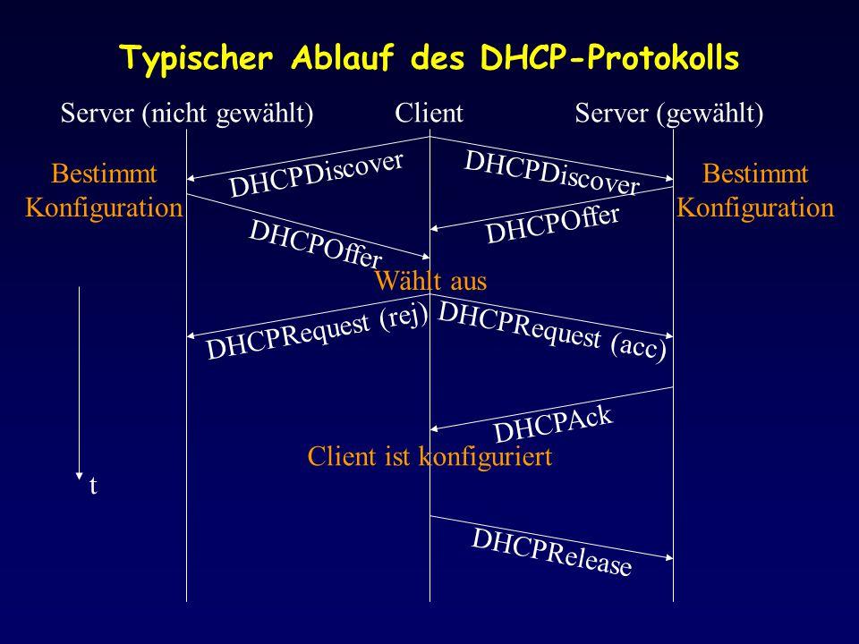Typischer Ablauf des DHCP-Protokolls