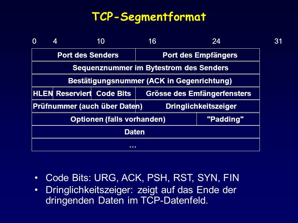 TCP-Segmentformat Code Bits: URG, ACK, PSH, RST, SYN, FIN