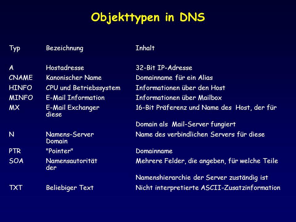 Objekttypen in DNS Typ Bezeichnung Inhalt
