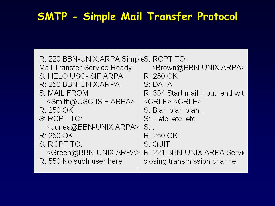 SMTP - Simple Mail Transfer Protocol
