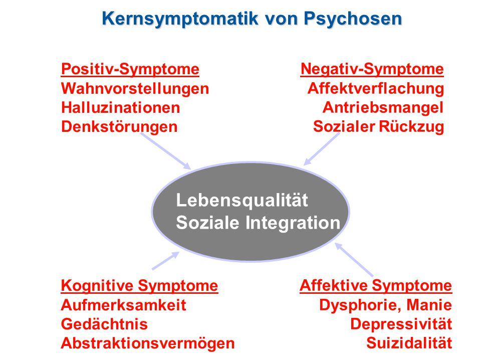 Kernsymptomatik von Psychosen