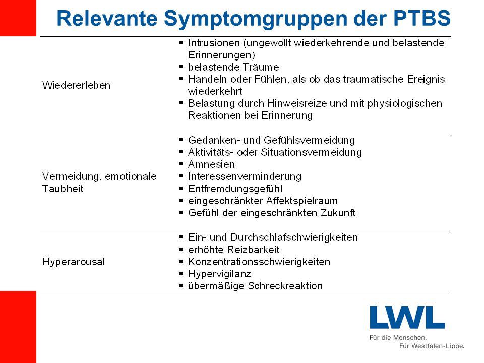 Relevante Symptomgruppen der PTBS