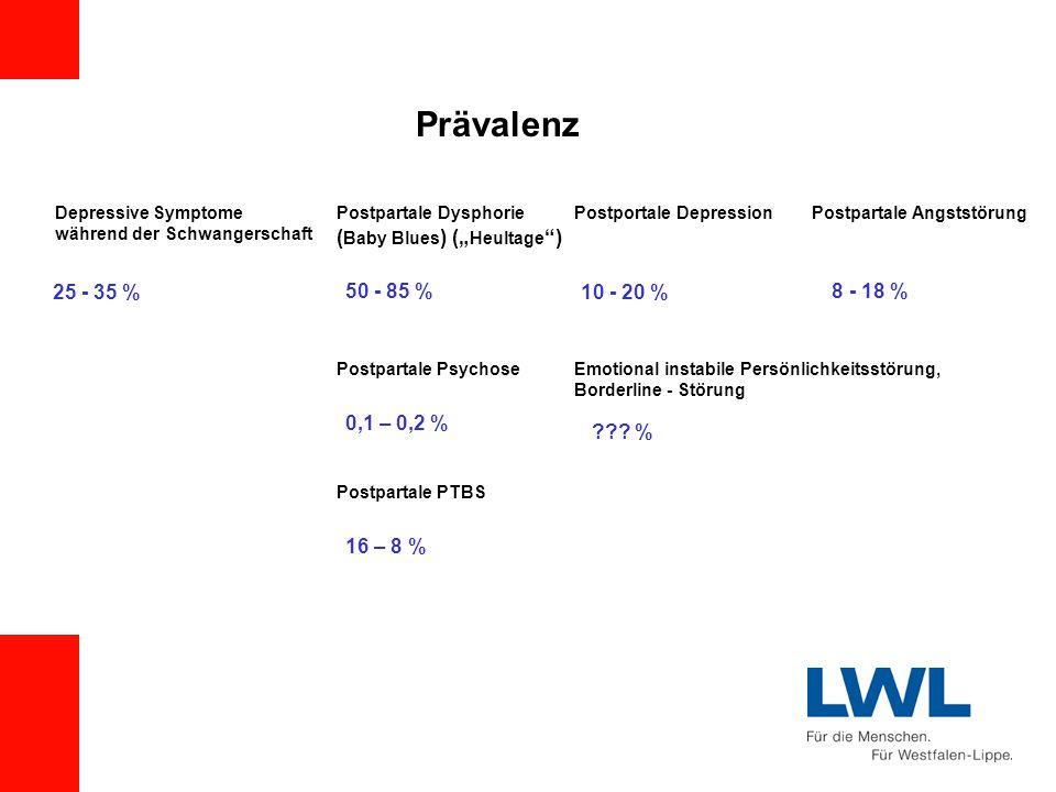 Prävalenz 25 - 35 % 50 - 85 % 10 - 20 % 8 - 18 % 0,1 – 0,2 % %