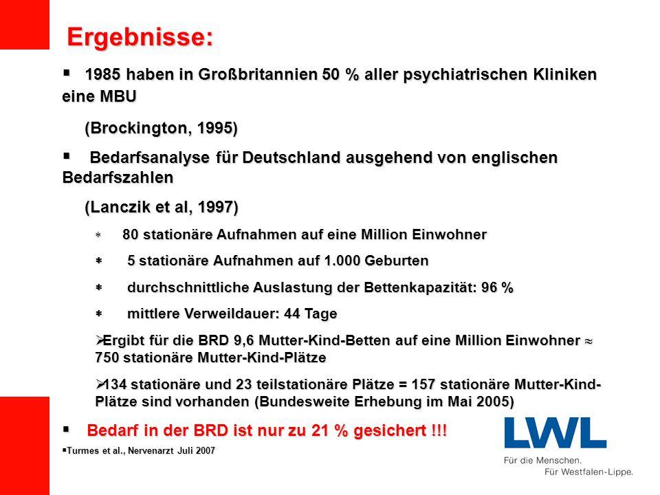 Bedarfsanalyse für Deutschland ausgehend von englischen Bedarfszahlen