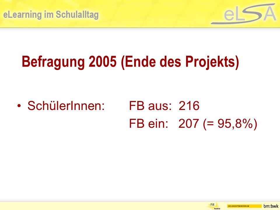 Befragung 2005 (Ende des Projekts)