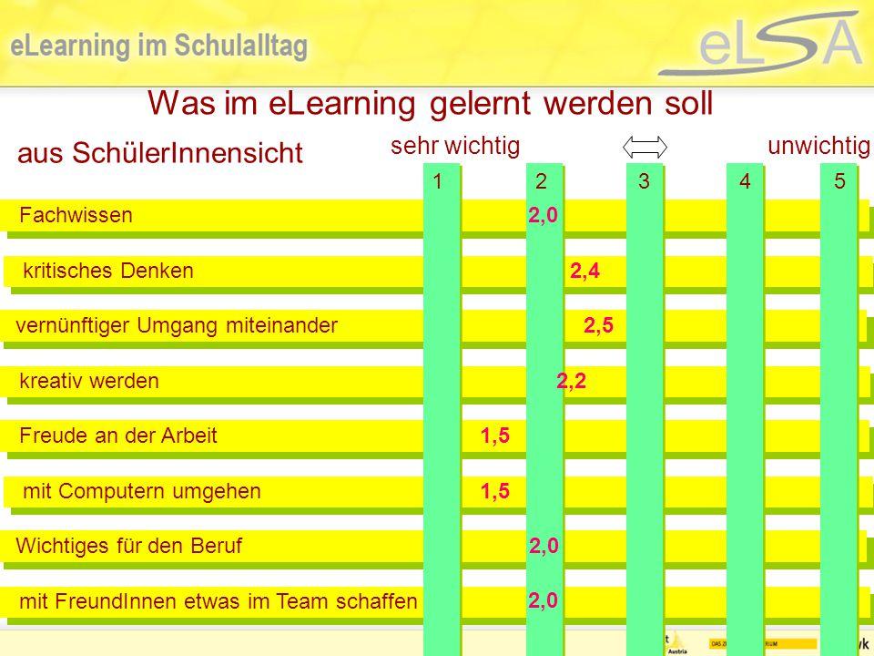 Was im eLearning gelernt werden soll