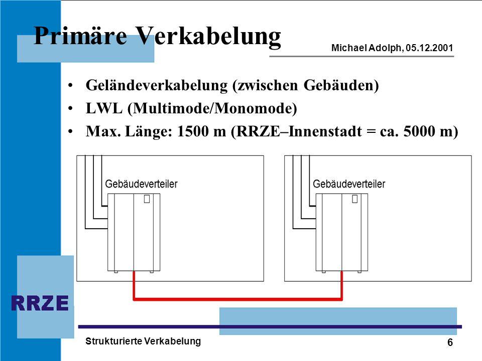 Primäre Verkabelung Geländeverkabelung (zwischen Gebäuden)