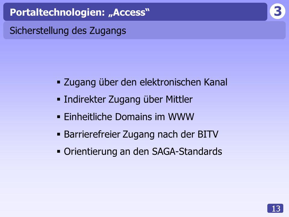 Sicherstellung des Zugangs