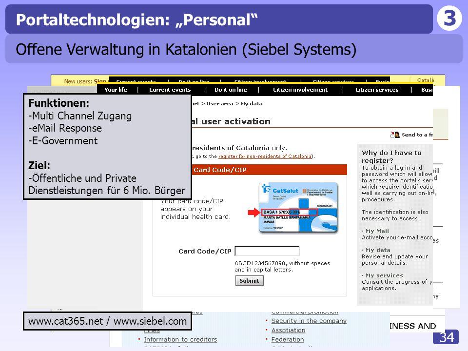 "Portaltechnologien: ""Personal"