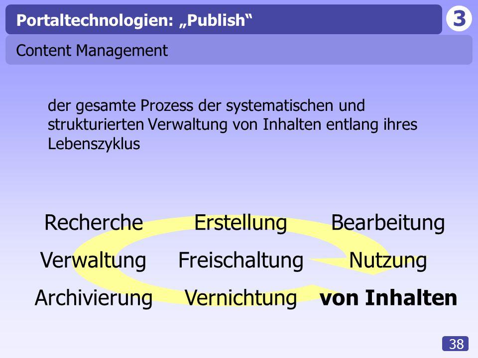 Recherche Erstellung Bearbeitung Verwaltung Freischaltung Nutzung