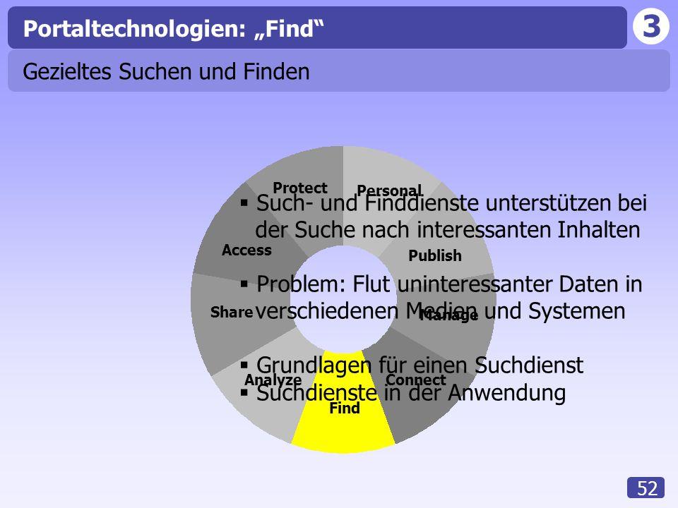 "Portaltechnologien: ""Find"
