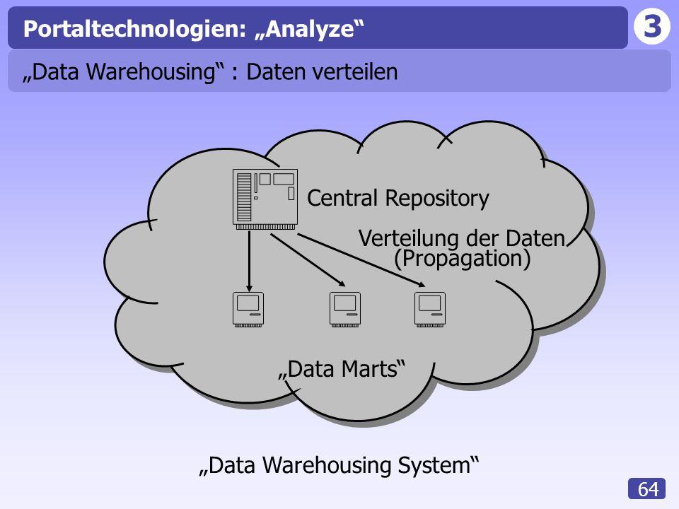 Verteilung der Daten (Propagation)