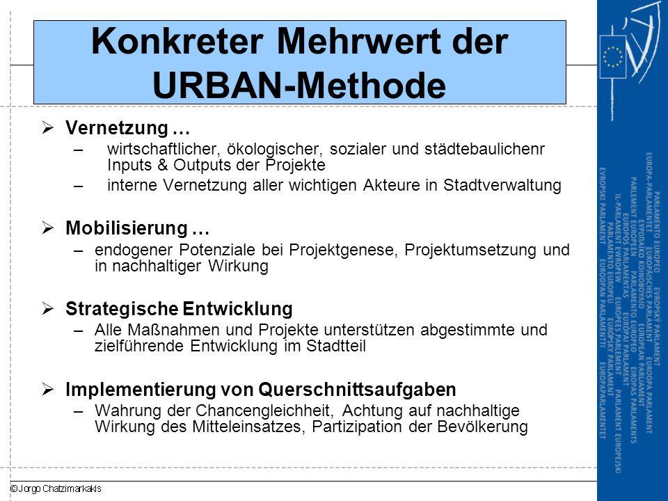 Konkreter Mehrwert der URBAN-Methode