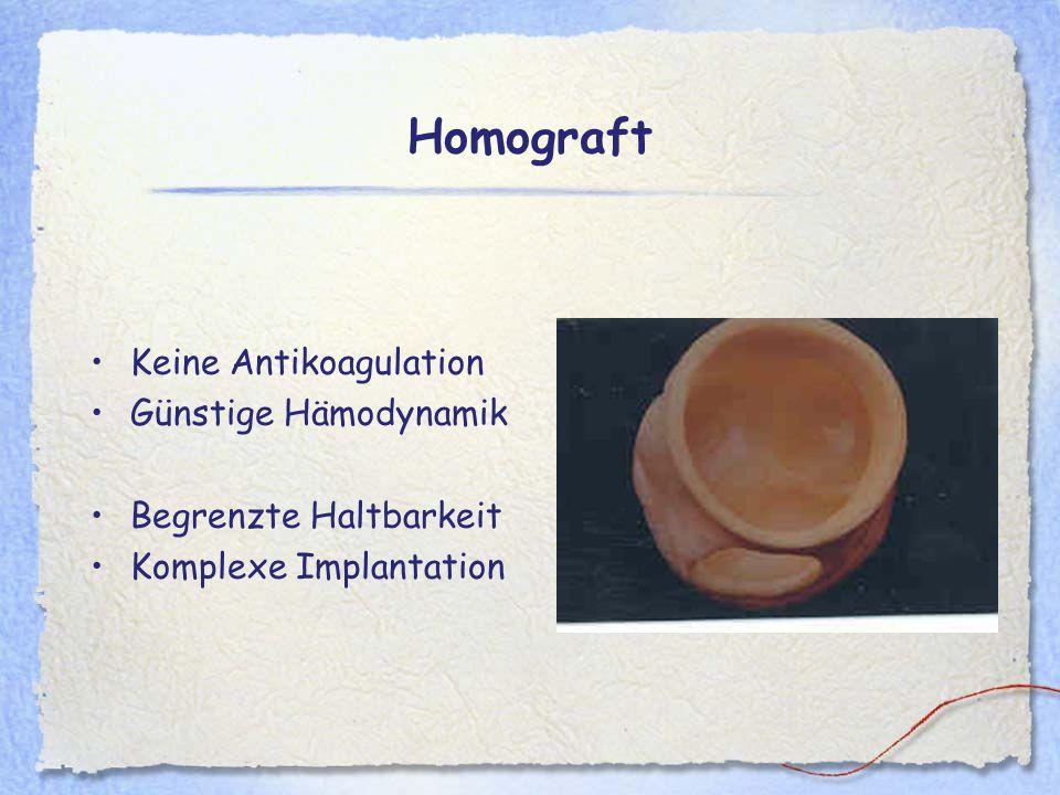 Homograft Keine Antikoagulation Günstige Hämodynamik