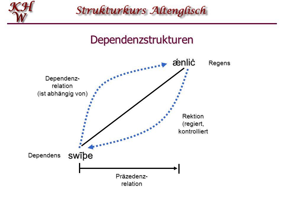 Dependenzstrukturen ǽnliċ swīþe Regens