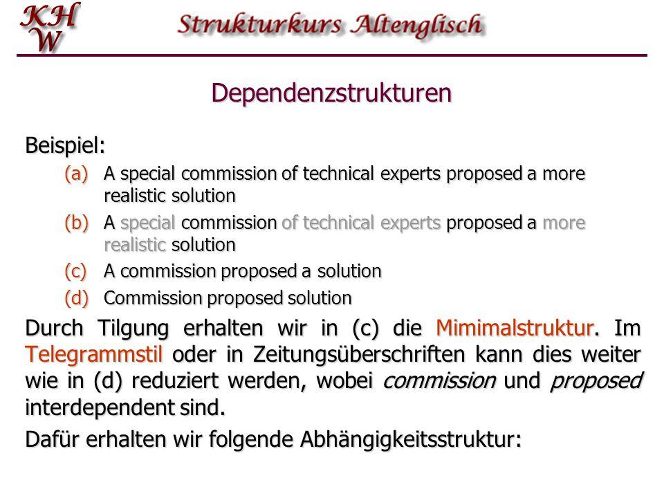 Dependenzstrukturen Beispiel: