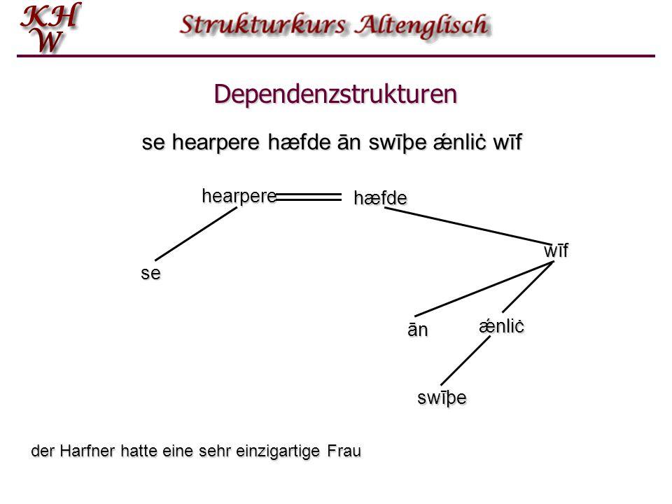 Dependenzstrukturen se hearpere hæfde ān swīþe ǽnliċ wīf hearpere
