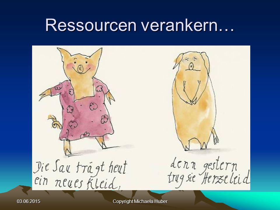 Ressourcen verankern…