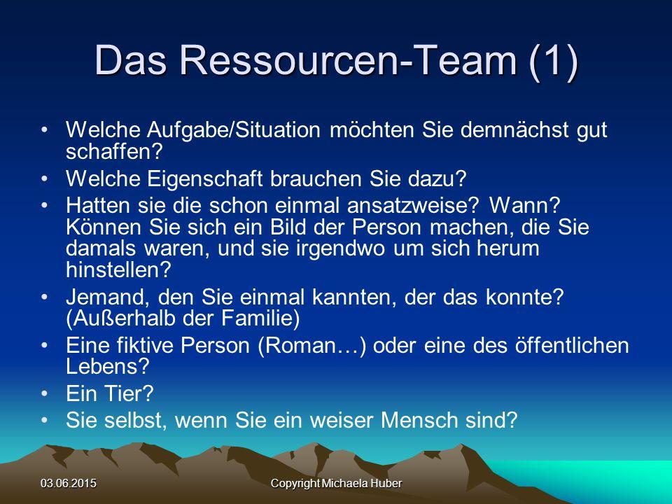 Das Ressourcen-Team (1)