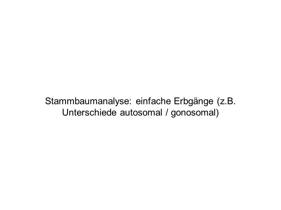 Stammbaumanalyse: einfache Erbgänge (z. B