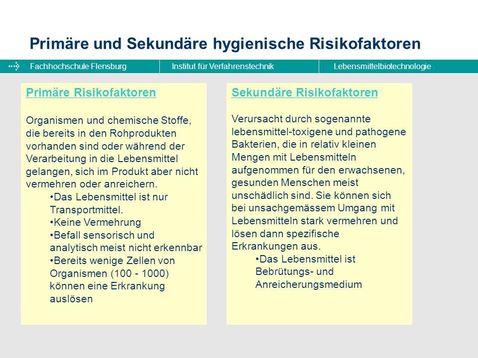 Primäre und Sekundäre hygienische Risikofaktoren