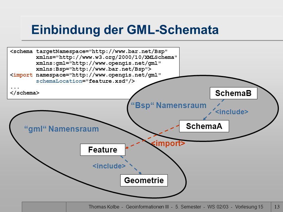 Einbindung der GML-Schemata