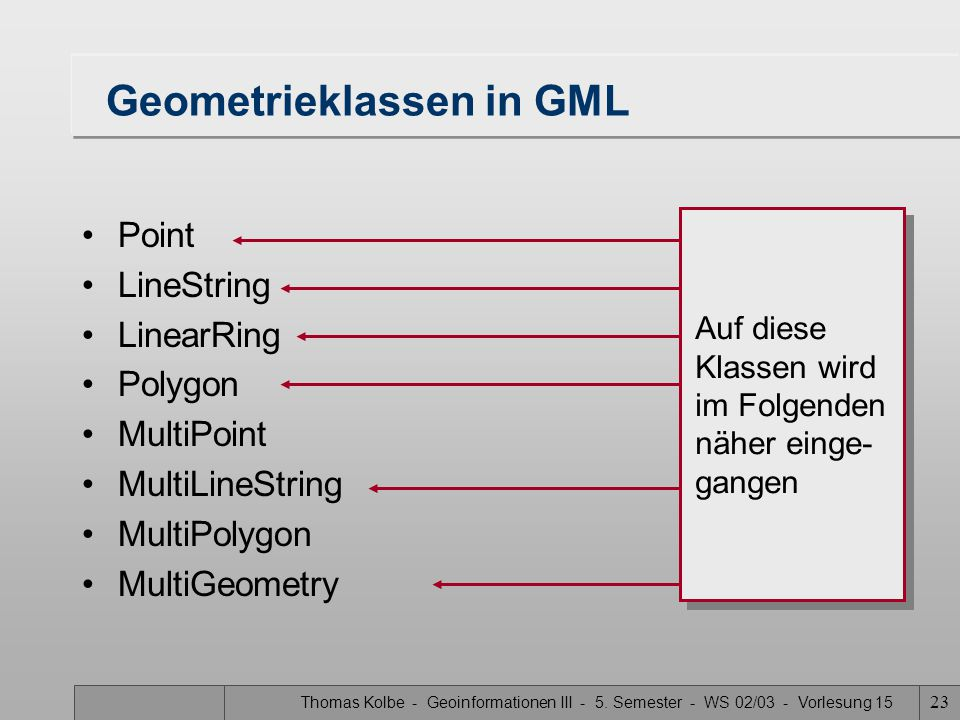 Geometrieklassen in GML