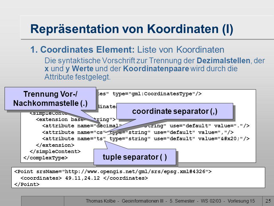 Repräsentation von Koordinaten (I)