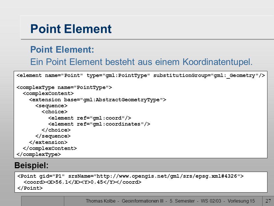 Point Element Point Element: