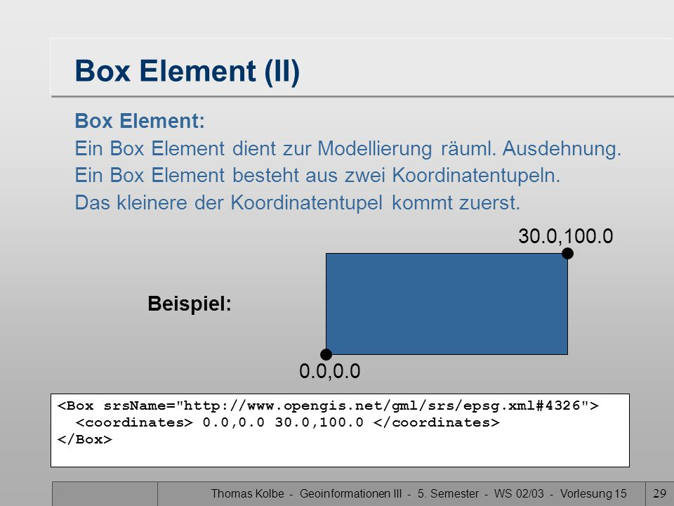 Box Element (II) Box Element: