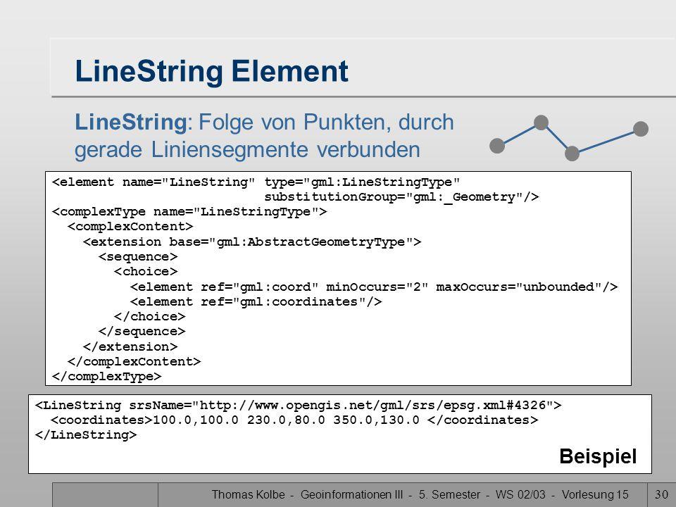 LineString Element LineString: Folge von Punkten, durch gerade Liniensegmente verbunden. <element name= LineString type= gml:LineStringType