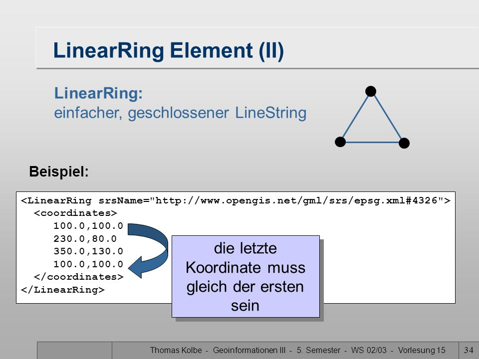 LinearRing Element (II)
