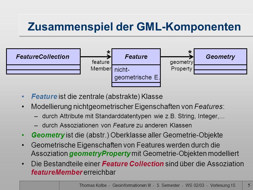 Zusammenspiel der GML-Komponenten