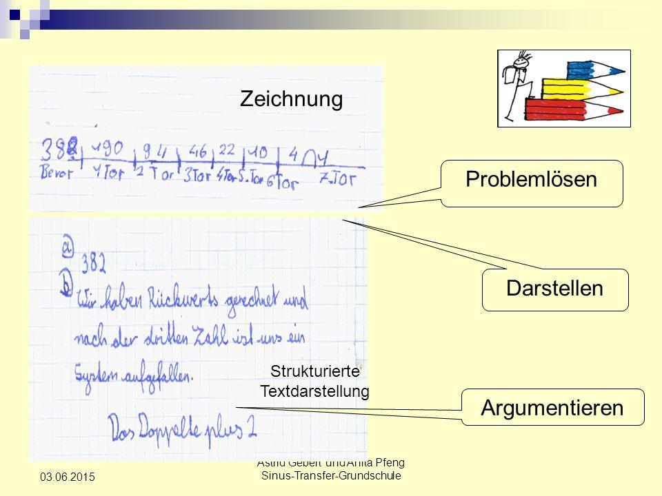 Zeichnung Problemlösen Darstellen Argumentieren