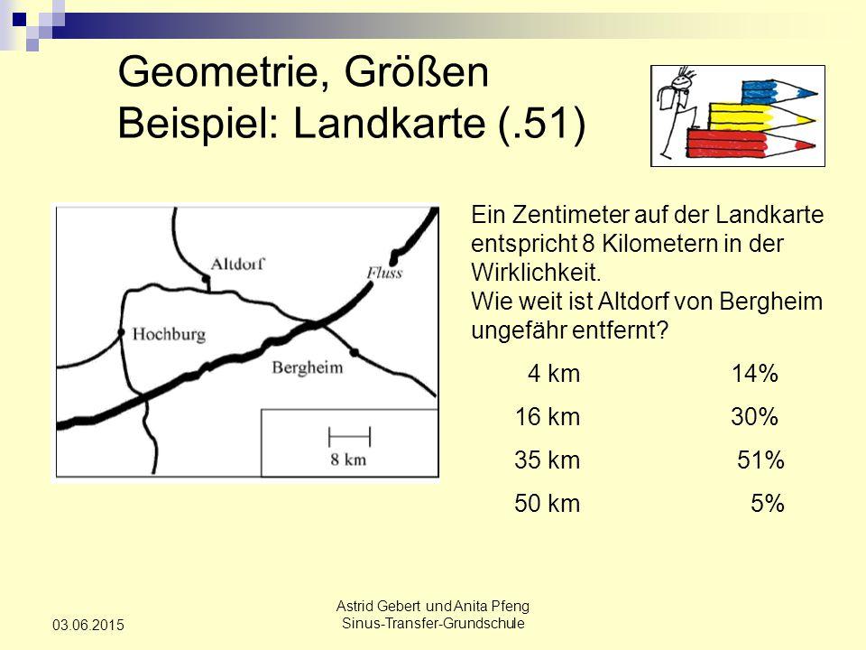 Geometrie, Größen Beispiel: Landkarte (.51)
