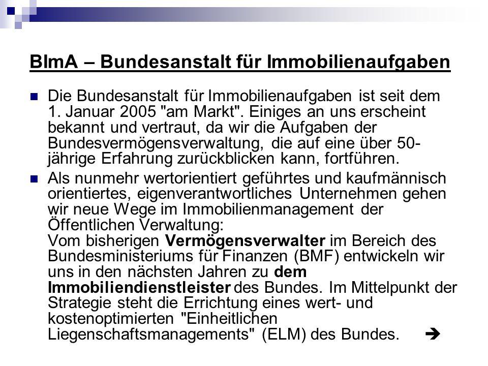 BImA – Bundesanstalt für Immobilienaufgaben