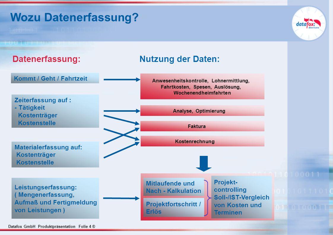 Wozu Datenerfassung Datenerfassung: Nutzung der Daten: