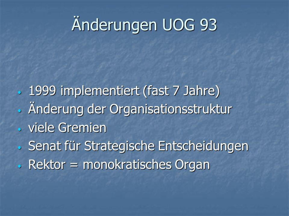 Änderungen UOG 93 1999 implementiert (fast 7 Jahre)
