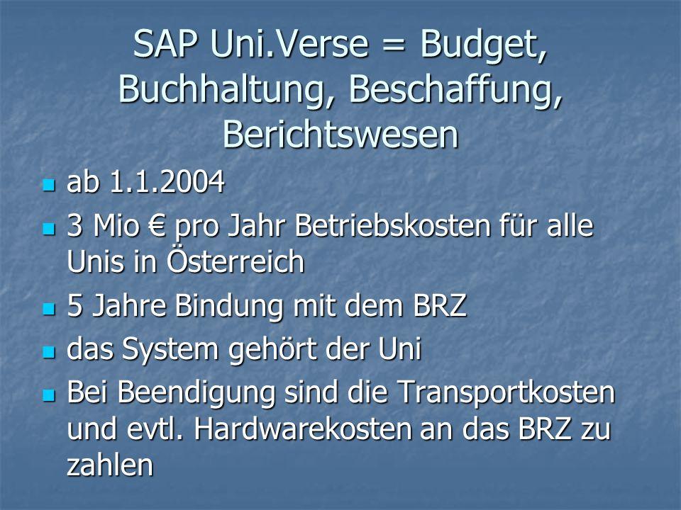 SAP Uni.Verse = Budget, Buchhaltung, Beschaffung, Berichtswesen