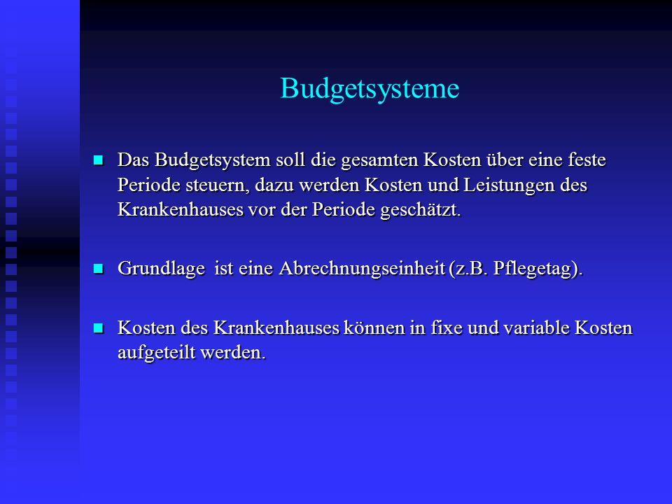 Budgetsysteme
