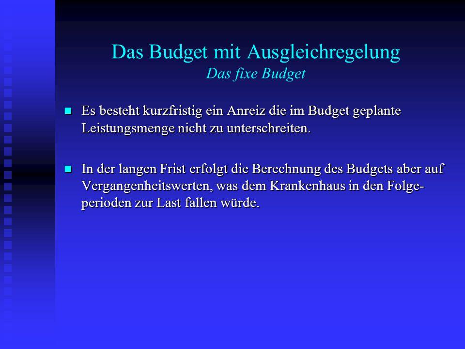 Das Budget mit Ausgleichregelung Das fixe Budget