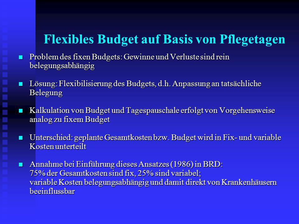 Flexibles Budget auf Basis von Pflegetagen