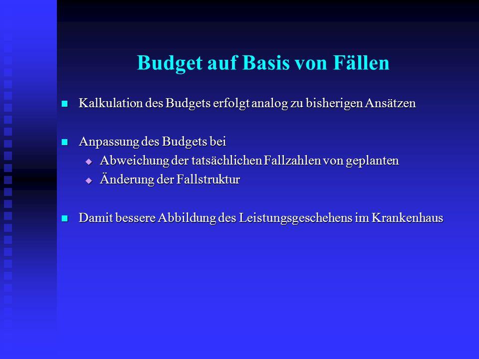 Budget auf Basis von Fällen