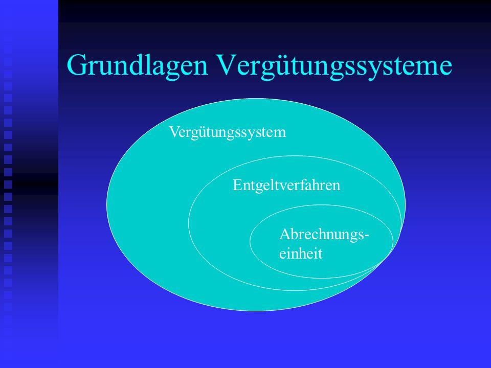 Grundlagen Vergütungssysteme
